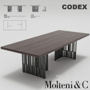 TABLE (16)