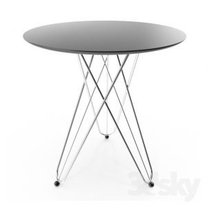TABLE (6)